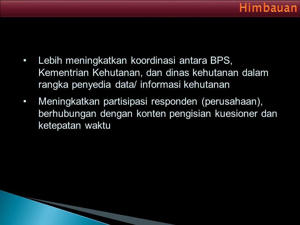 Kepuasan konsumen, data terpenuhi (data kewilayahan, indikator produksi triwulanan)data terpenuhi  Informasi mengenai direktori perusahaan kehutanan lengkap dan akurat  Terjalin Koordinasi dan kerjasama yang baik dalam pengelolaan data dengan dinas  Pemasukan dokumen meningkat dan tepat waktu  Isian lengkap sehingga memudahkan dalam pengolahan  Kesalahan pelaporan kondisi perusahaan berkurang  Data BPS menjadi rujukan kementrian kehutanan maupun konsumen lain