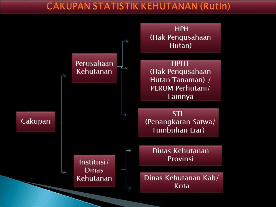 Sub Direktorat Statistik Kehutanan, BPS Tugas: Mengumpulkan data statistik kehutanan.