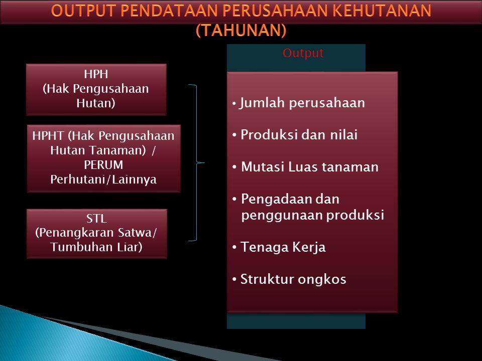 Cakupan Perusahaan Kehutanan Institusi/ Dinas Kehutanan HPH (Hak Pengusahaan Hutan) HPH (Hak Pengusahaan Hutan) HPHT (Hak Pengusahaan Hutan Tanaman) / PERUM Perhutani/ Lainnya HPHT (Hak Pengusahaan Hutan Tanaman) / PERUM Perhutani/ Lainnya STL (Penangkaran Satwa/ Tumbuhan Liar) STL (Penangkaran Satwa/ Tumbuhan Liar) Dinas Kehutanan Provinsi Dinas Kehutanan Kab/ Kota