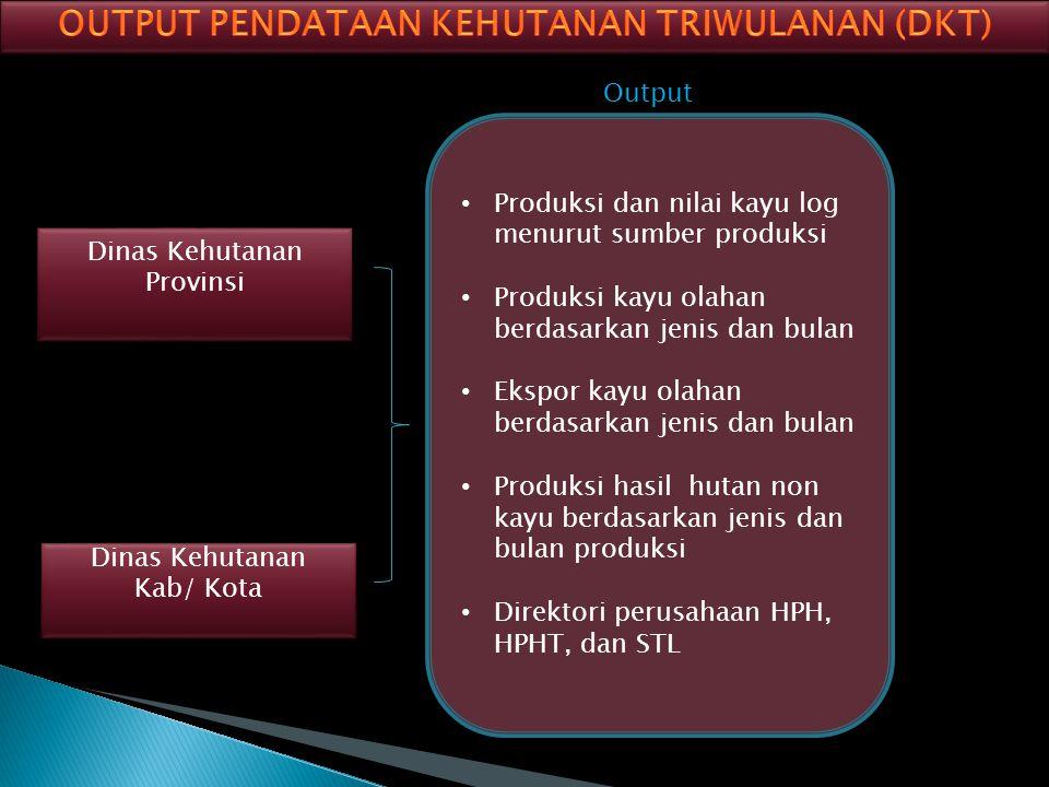 Jumlah perusahaan Produksi dan nilai Mutasi Luas tanaman Pengadaan dan penggunaan produksi Tenaga Kerja Struktur ongkos Jumlah perusahaan Produksi dan nilai Mutasi Luas tanaman Pengadaan dan penggunaan produksi Tenaga Kerja Struktur ongkos Output HPH (Hak Pengusahaan Hutan) HPH (Hak Pengusahaan Hutan) HPHT (Hak Pengusahaan Hutan Tanaman) / PERUM Perhutani/Lainnya STL (Penangkaran Satwa/ Tumbuhan Liar) STL (Penangkaran Satwa/ Tumbuhan Liar)