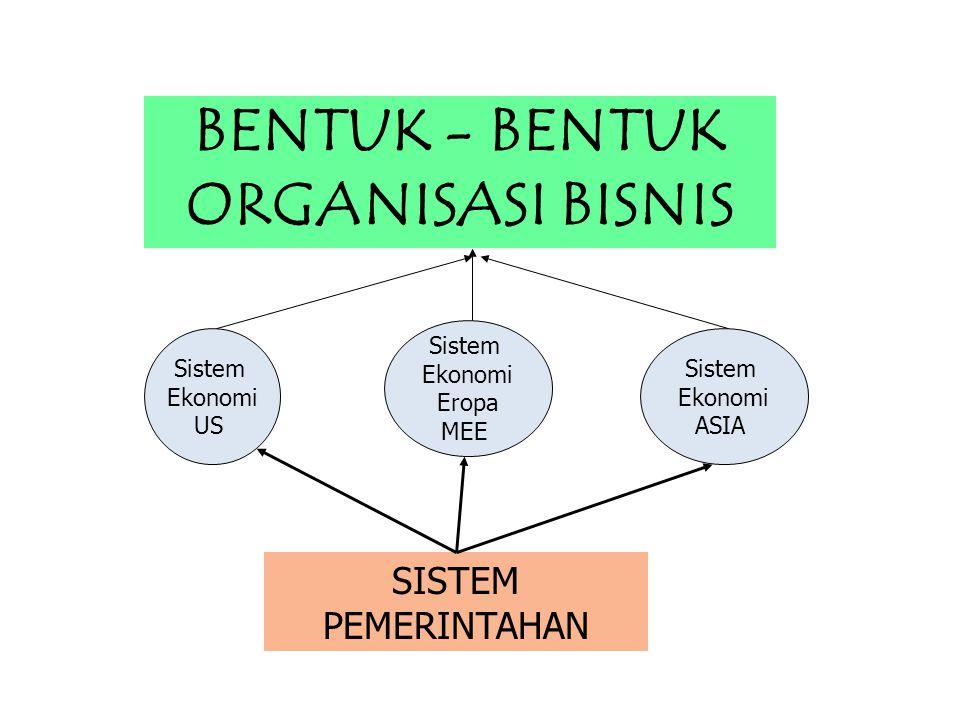 BENTUK - BENTUK ORGANISASI BISNIS Sistem Ekonomi US Sistem Ekonomi Eropa MEE Sistem Ekonomi ASIA SISTEM PEMERINTAHAN