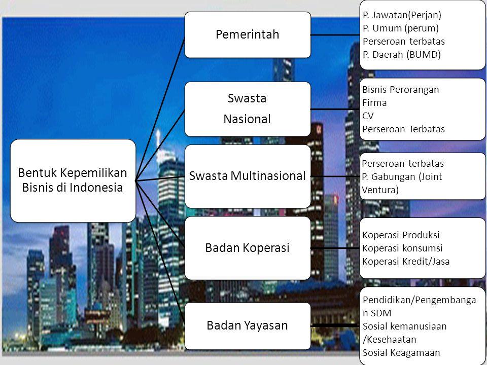 Bentuk Kepemilikan Bisnis di Indonesia Pemerintah P. Jawatan(Perjan) P. Umum (perum) Perseroan terbatas P. Daerah (BUMD) Swasta Nasional Bisnis Perora