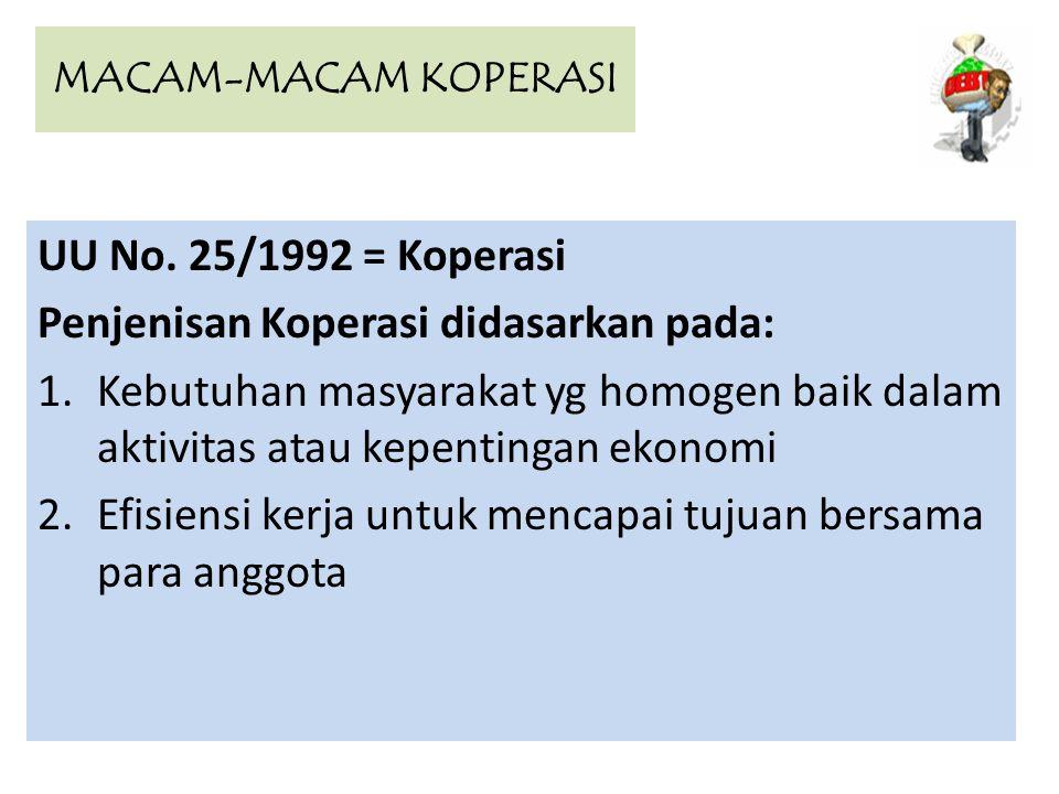 MACAM-MACAM KOPERASI UU No. 25/1992 = Koperasi Penjenisan Koperasi didasarkan pada: 1.Kebutuhan masyarakat yg homogen baik dalam aktivitas atau kepent