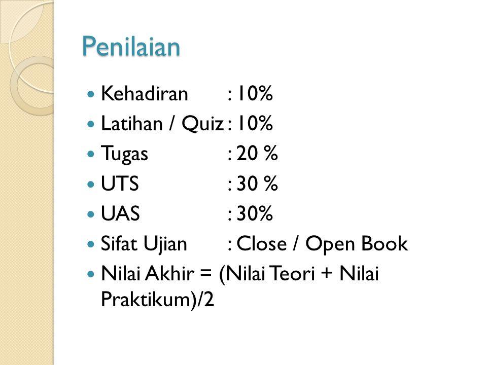 Penilaian Kehadiran: 10% Latihan / Quiz: 10% Tugas: 20 % UTS: 30 % UAS: 30% Sifat Ujian: Close / Open Book Nilai Akhir = (Nilai Teori + Nilai Praktikum)/2
