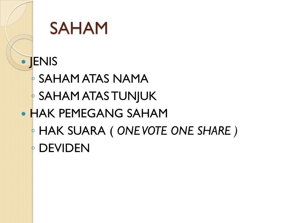 SAHAM JENIS ◦ SAHAM ATAS NAMA ◦ SAHAM ATAS TUNJUK HAK PEMEGANG SAHAM ◦ HAK SUARA ( ONE VOTE ONE SHARE ) ◦ DEVIDEN