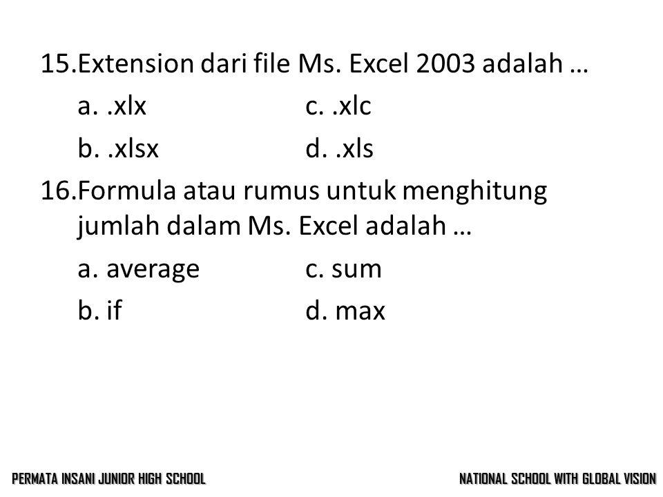 14.Untuk mengganti sebuah kata atau beberapa kata yang sama adalah fungsi dari … a.Find and Search b.Search and Replace c.Find and Replace d.Replace A