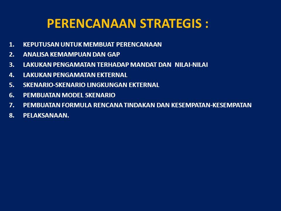 PERENCANAAN STRATEGIS : 1.KEPUTUSAN UNTUK MEMBUAT PERENCANAAN 2.ANALISA KEMAMPUAN DAN GAP 3.LAKUKAN PENGAMATAN TERHADAP MANDAT DAN NILAI-NILAI 4.LAKUK