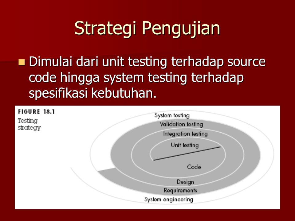 Strategi Pengujian Dimulai dari unit testing terhadap source code hingga system testing terhadap spesifikasi kebutuhan. Dimulai dari unit testing terh
