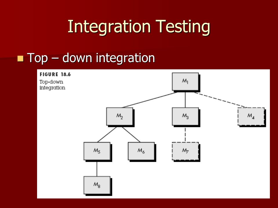 Integration Testing Top – down integration Top – down integration