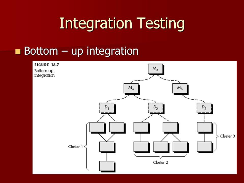 Integration Testing Bottom – up integration Bottom – up integration