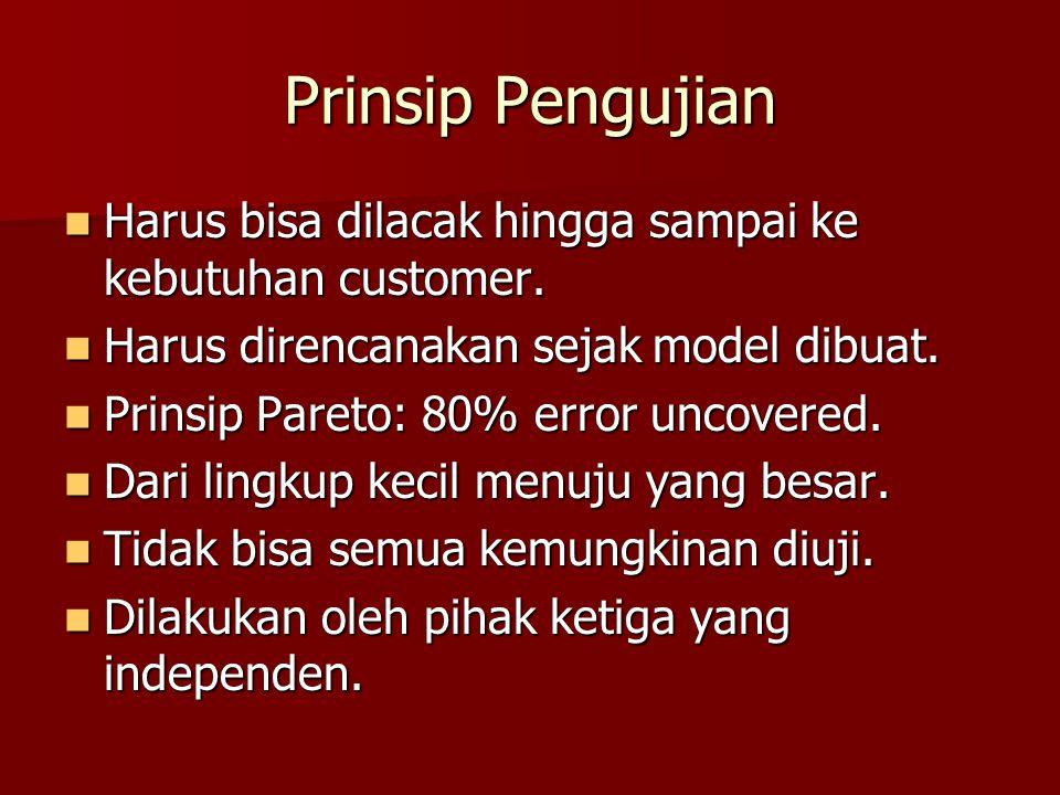 Prinsip Pengujian Harus bisa dilacak hingga sampai ke kebutuhan customer. Harus bisa dilacak hingga sampai ke kebutuhan customer. Harus direncanakan s