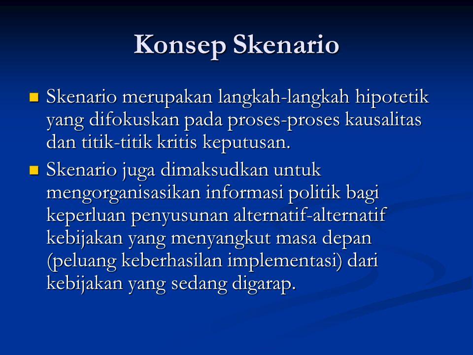 Konsep Skenario Skenario merupakan langkah-langkah hipotetik yang difokuskan pada proses-proses kausalitas dan titik-titik kritis keputusan. Skenario