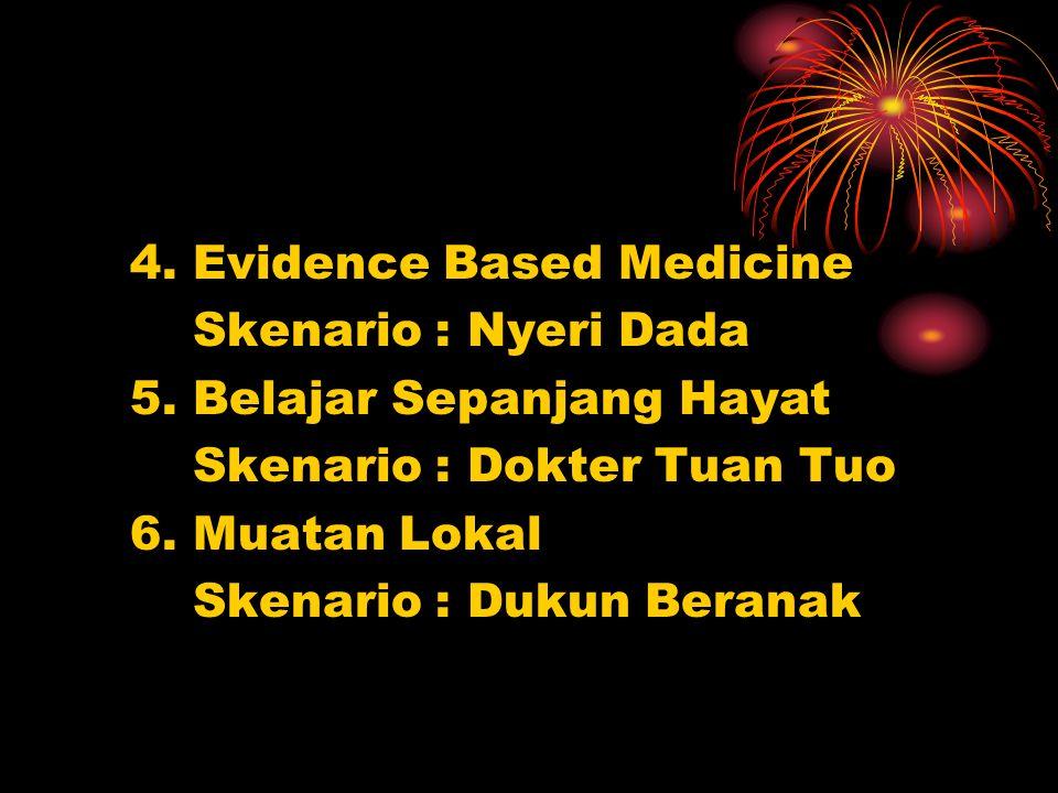 4. Evidence Based Medicine Skenario : Nyeri Dada 5. Belajar Sepanjang Hayat Skenario : Dokter Tuan Tuo 6. Muatan Lokal Skenario : Dukun Beranak