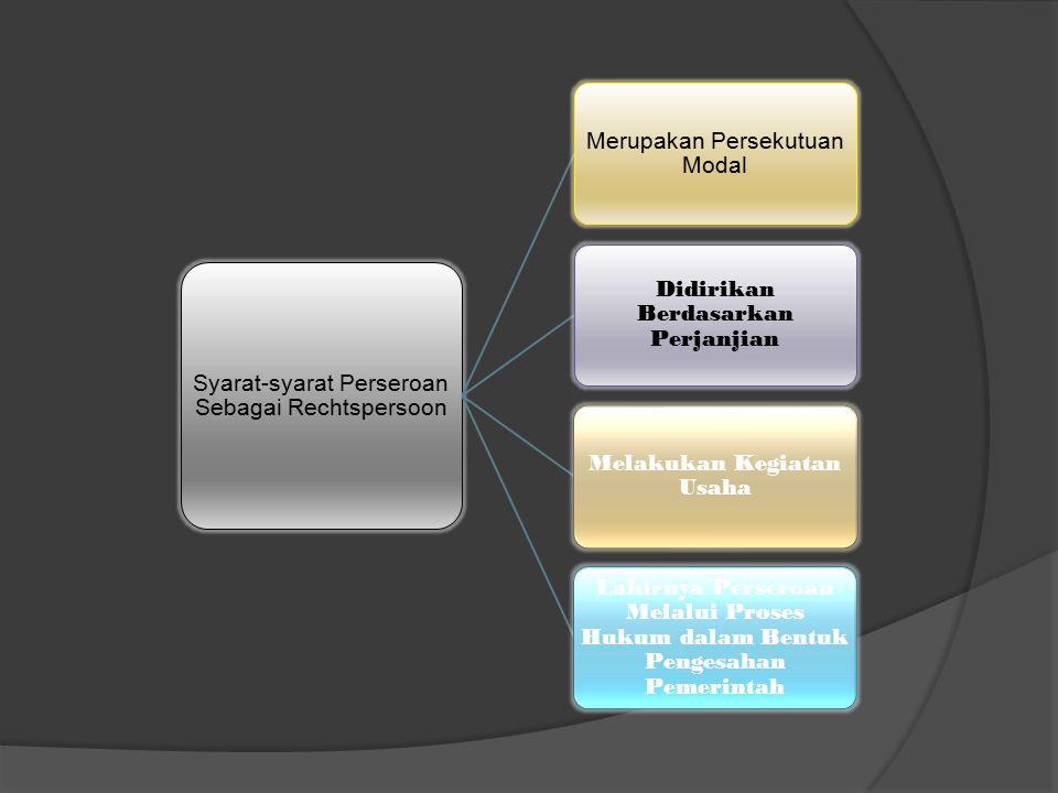 Syarat-syarat Perseroan Sebagai Rechtspersoon Merupakan Persekutuan Modal Didirikan Berdasarkan Perjanjian Melakukan Kegiatan Usaha Lahirnya Perseroan Melalui Proses Hukum dalam Bentuk Pengesahan Pemerintah