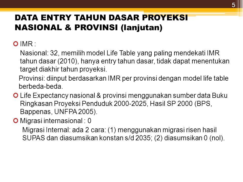 DATA ENTRY TAHUN DASAR PROYEKSI NASIONAL & PROVINSI (lanjutan) IMR : Nasional: 32, memilih model Life Table yang paling mendekati IMR tahun dasar (2010), hanya entry tahun dasar, tidak dapat menentukan target diakhir tahun proyeksi.
