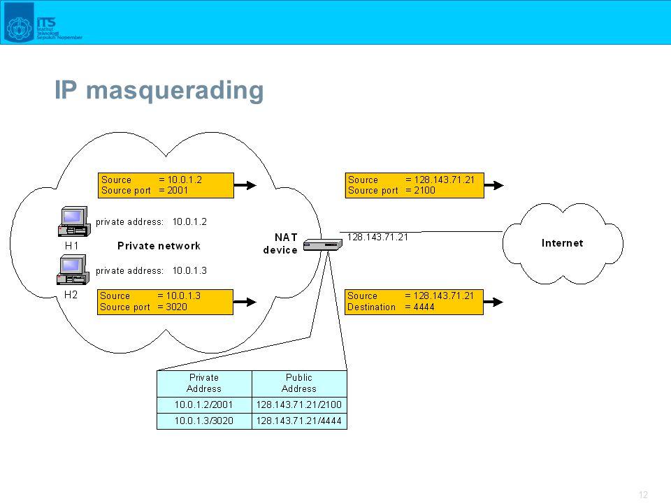 12 IP masquerading