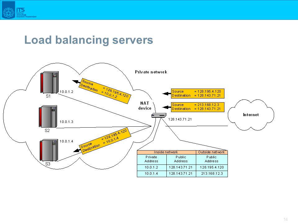14 Load balancing servers