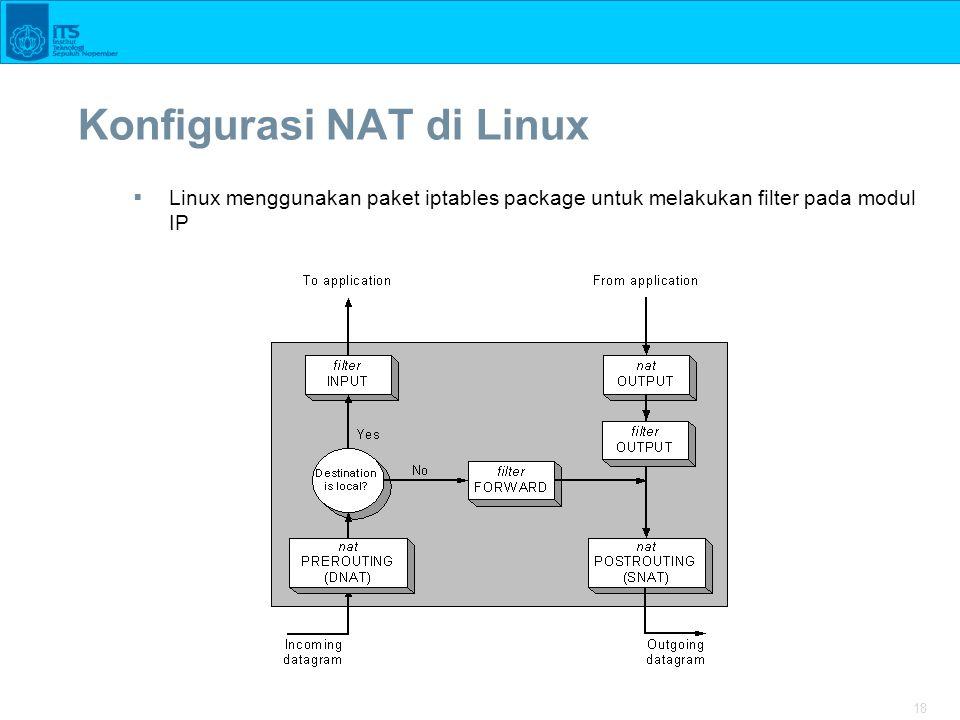 18 Konfigurasi NAT di Linux  Linux menggunakan paket iptables package untuk melakukan filter pada modul IP