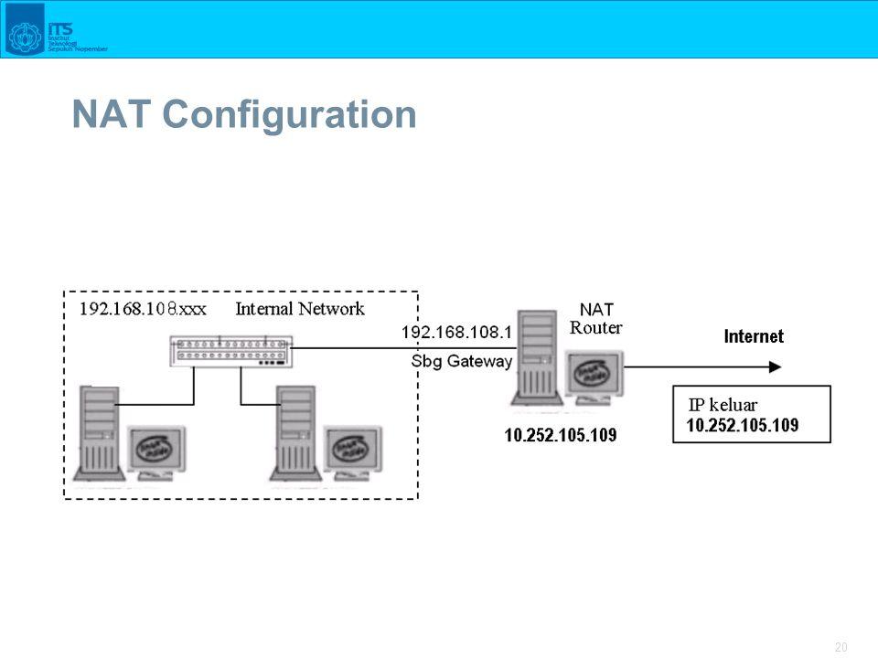 20 NAT Configuration