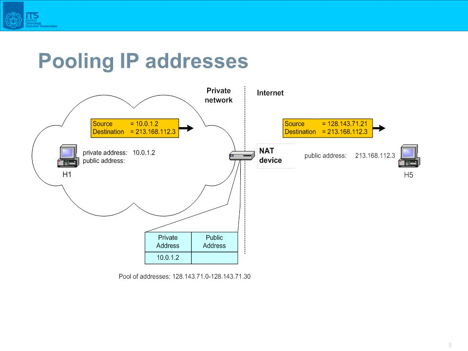 8 Pooling IP addresses