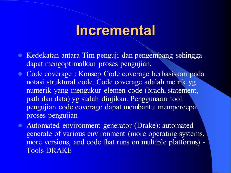 Incremental (2) Testing untuk membantu pengiriman sesuai dengan permintaan.