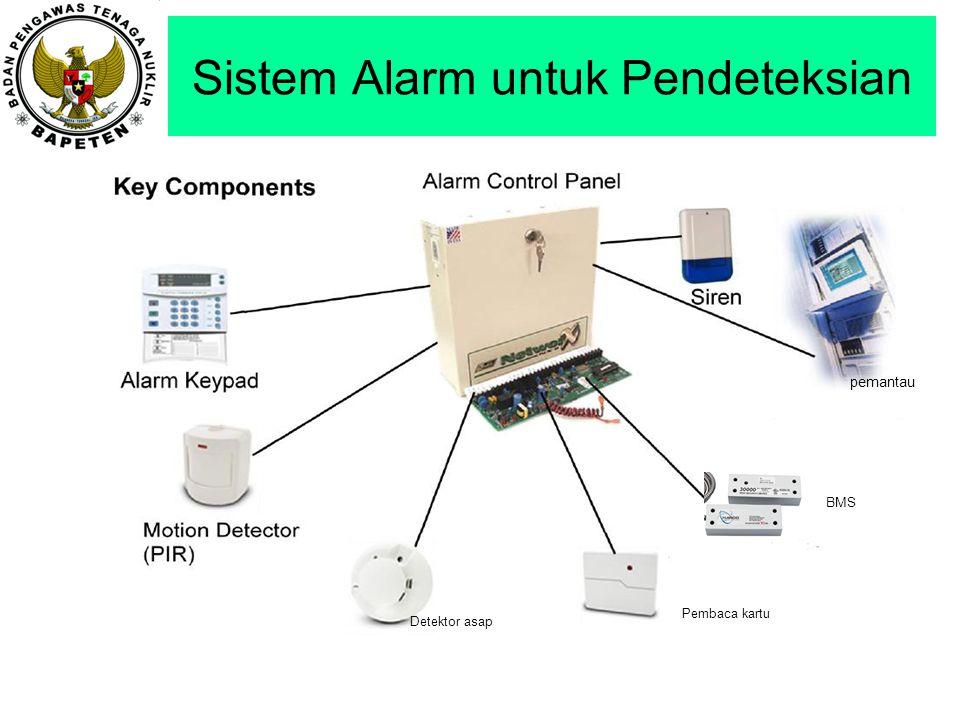 Sistem Alarm untuk Pendeteksian BMS pemantau Pembaca kartu Detektor asap