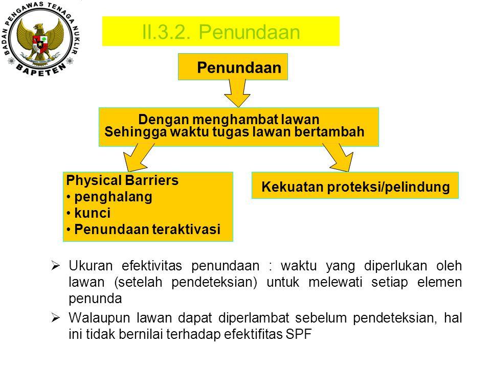 II.3.2. Penundaan  Ukuran efektivitas penundaan : waktu yang diperlukan oleh lawan (setelah pendeteksian) untuk melewati setiap elemen penunda  Wala