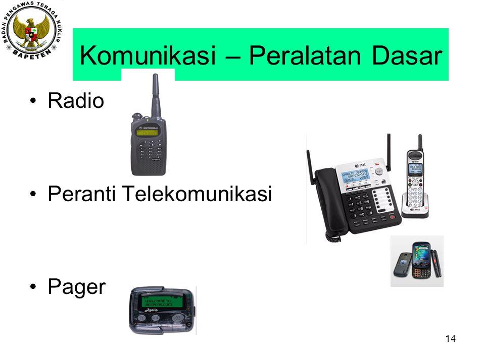 Komunikasi – Peralatan Dasar Radio Peranti Telekomunikasi Pager 14