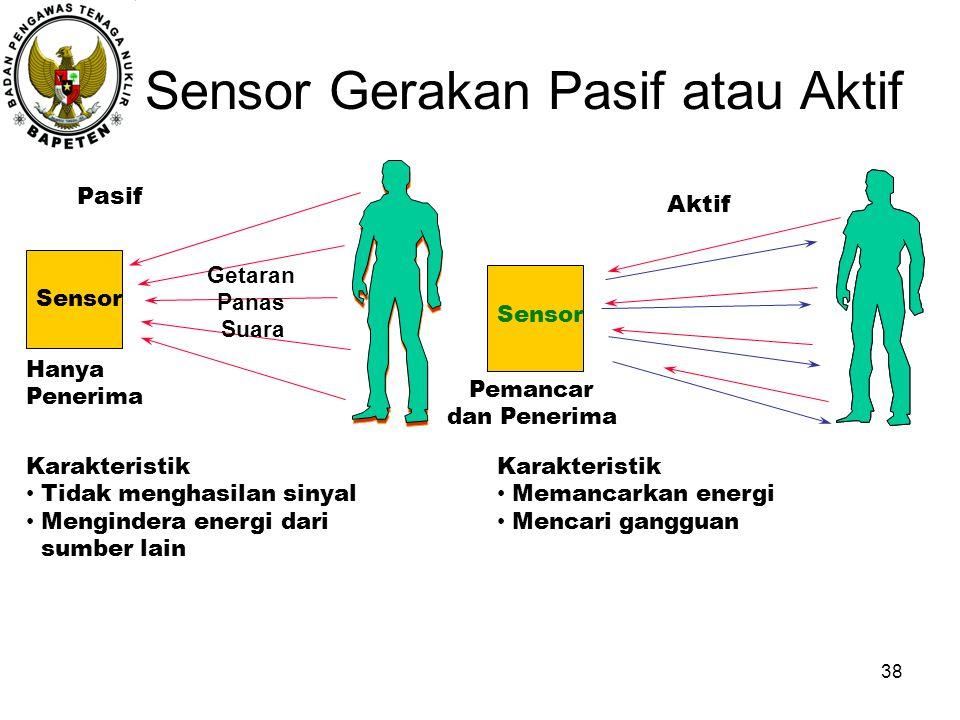 Aktif Pemancar dan Penerima Sensor Pasif Hanya Penerima Sensor Karakteristik Memancarkan energi Mencari gangguan Karakteristik Tidak menghasilan sinya