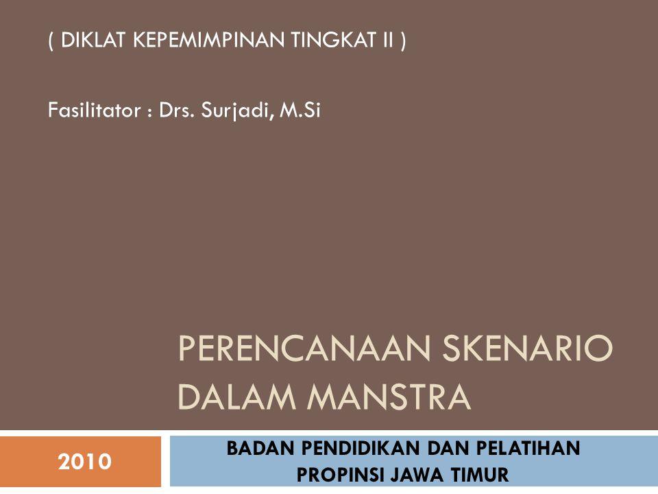 PERENCANAAN SKENARIO DALAM MANSTRA ( DIKLAT KEPEMIMPINAN TINGKAT II ) Fasilitator : Drs. Surjadi, M.Si BADAN PENDIDIKAN DAN PELATIHAN PROPINSI JAWA TI