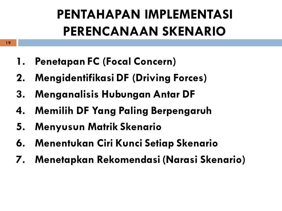 19 PENTAHAPAN IMPLEMENTASI PERENCANAAN SKENARIO 1.Penetapan FC (Focal Concern) 2.Mengidentifikasi DF (Driving Forces) 3.Menganalisis Hubungan Antar DF
