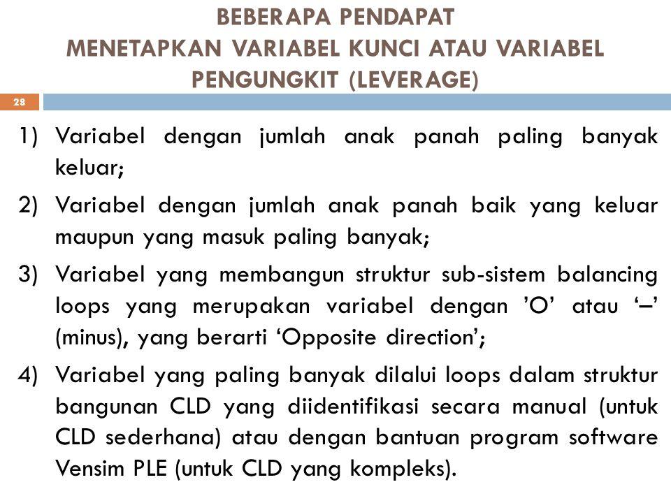 BEBERAPA PENDAPAT MENETAPKAN VARIABEL KUNCI ATAU VARIABEL PENGUNGKIT (LEVERAGE) 28 1)Variabel dengan jumlah anak panah paling banyak keluar; 2)Variabe
