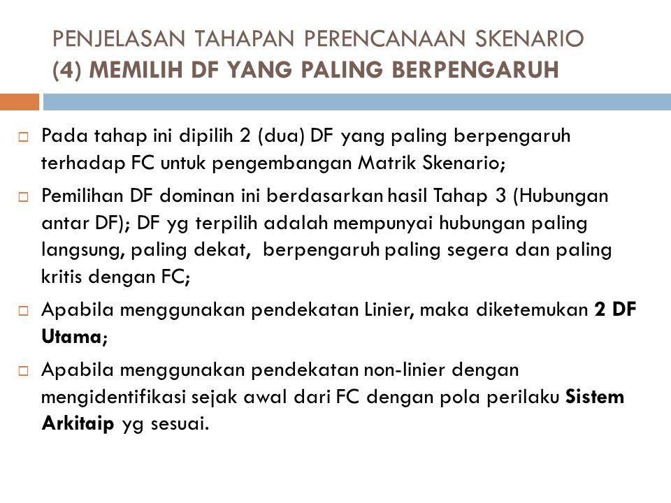 PENJELASAN TAHAPAN PERENCANAAN SKENARIO (4) MEMILIH DF YANG PALING BERPENGARUH  Pada tahap ini dipilih 2 (dua) DF yang paling berpengaruh terhadap FC