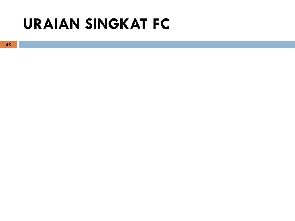 45 URAIAN SINGKAT FC