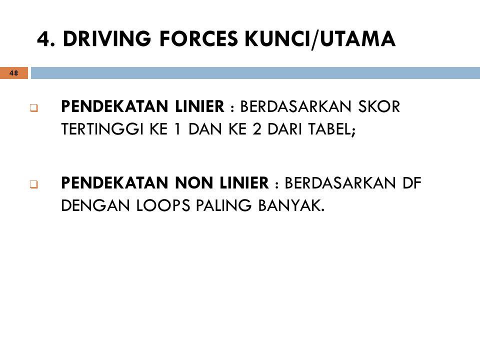 48 4. DRIVING FORCES KUNCI/UTAMA  PENDEKATAN LINIER : BERDASARKAN SKOR TERTINGGI KE 1 DAN KE 2 DARI TABEL;  PENDEKATAN NON LINIER : BERDASARKAN DF D