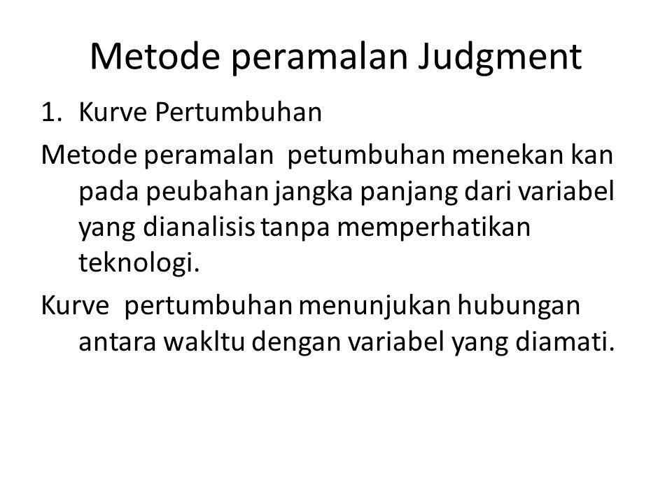 Metode peramalan Judgment 1.Kurve Pertumbuhan Metode peramalan petumbuhan menekan kan pada peubahan jangka panjang dari variabel yang dianalisis tanpa