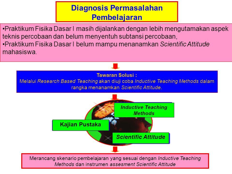 Diagnosis Permasalahan Pembelajaran Praktikum Fisika Dasar I masih dijalankan dengan lebih mengutamakan aspek teknis percobaan dan belum menyentuh sub