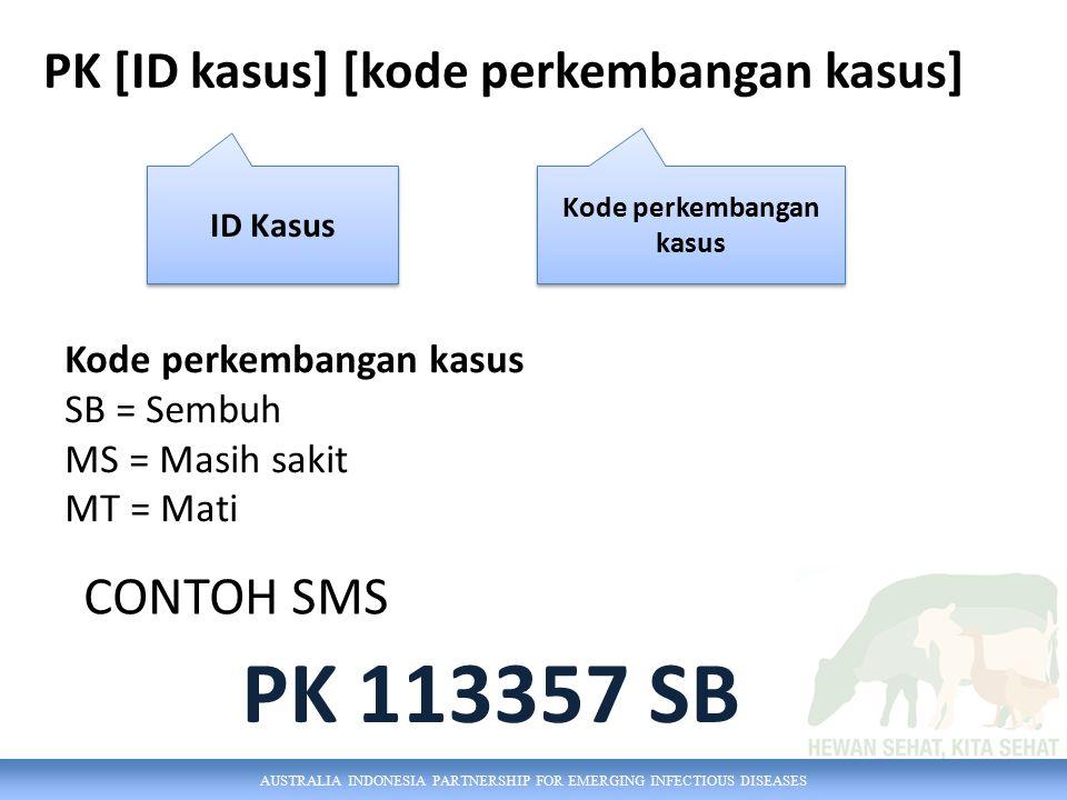 AUSTRALIA INDONESIA PARTNERSHIP FOR EMERGING INFECTIOUS DISEASES PK [ID kasus] [kode perkembangan kasus] ID Kasus Kode perkembangan kasus SB = Sembuh