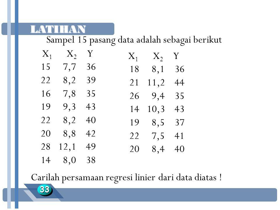 LATIHAN 3333 Sampel 15 pasang data adalah sebagai berikut X 1 X 2 Y 18 8,1 36 21 11,2 44 26 9,4 35 14 10,3 43 19 8,5 37 22 7,5 41 20 8,4 40 X 1 X 2 Y