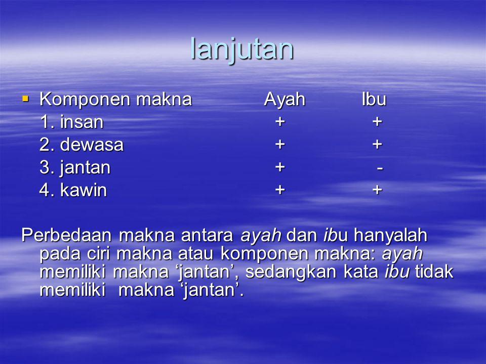 lanjutan  Komponen maknaAyahIbu 1. insan + + 2. dewasa + + 3. jantan + - 4. kawin + + Perbedaan makna antara ayah dan ibu hanyalah pada ciri makna at