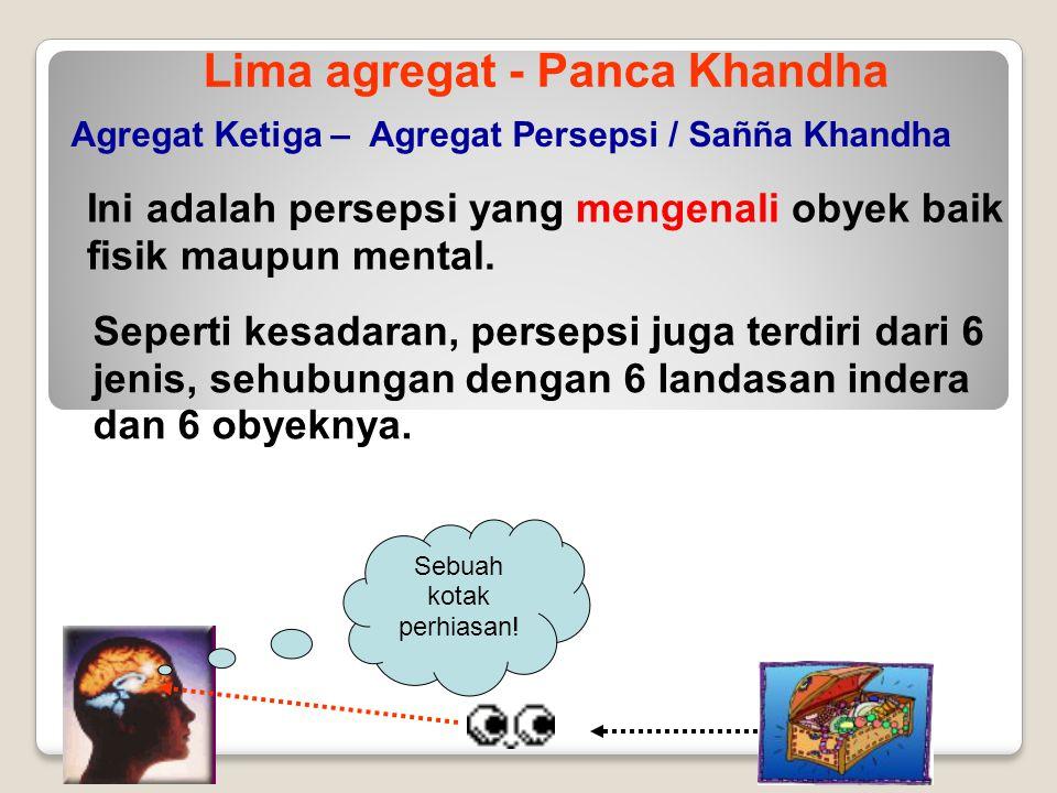 Lima agregat - Panca Khandha Agregat Ketiga – Agregat Persepsi / Sañña Khandha Ini adalah persepsi yang mengenali obyek baik fisik maupun mental. Sebu