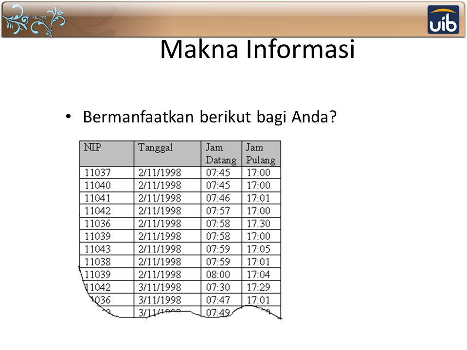 Makna Informasi Bermanfaatkan berikut bagi Anda