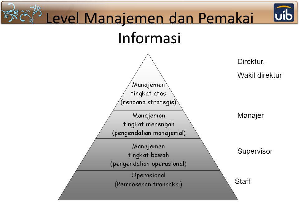 Level Manajemen dan Pemakai Informasi Direktur, Wakil direktur Manajer Supervisor Staff