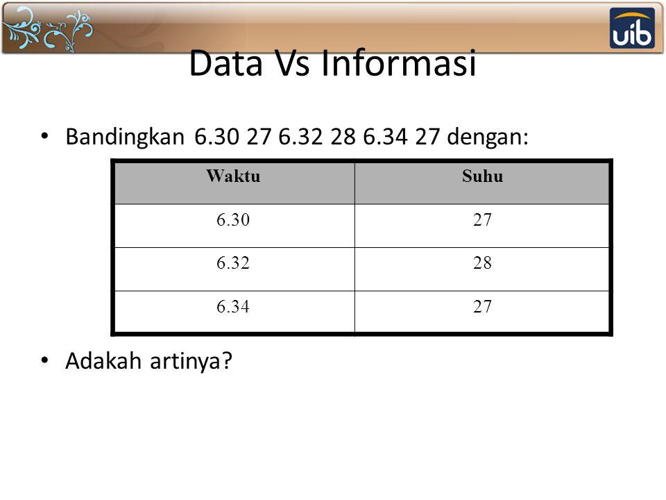Data Vs Informasi Bandingkan 6.30 27 6.32 28 6.34 27 dengan: Adakah artinya.
