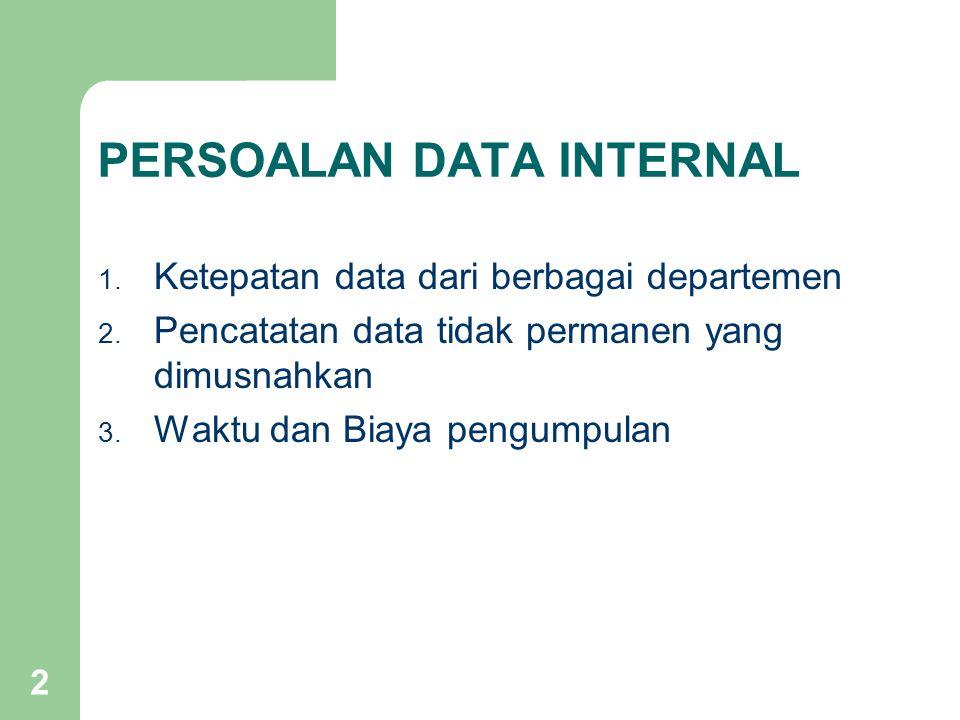 2 PERSOALAN DATA INTERNAL 1. Ketepatan data dari berbagai departemen 2. Pencatatan data tidak permanen yang dimusnahkan 3. Waktu dan Biaya pengumpulan