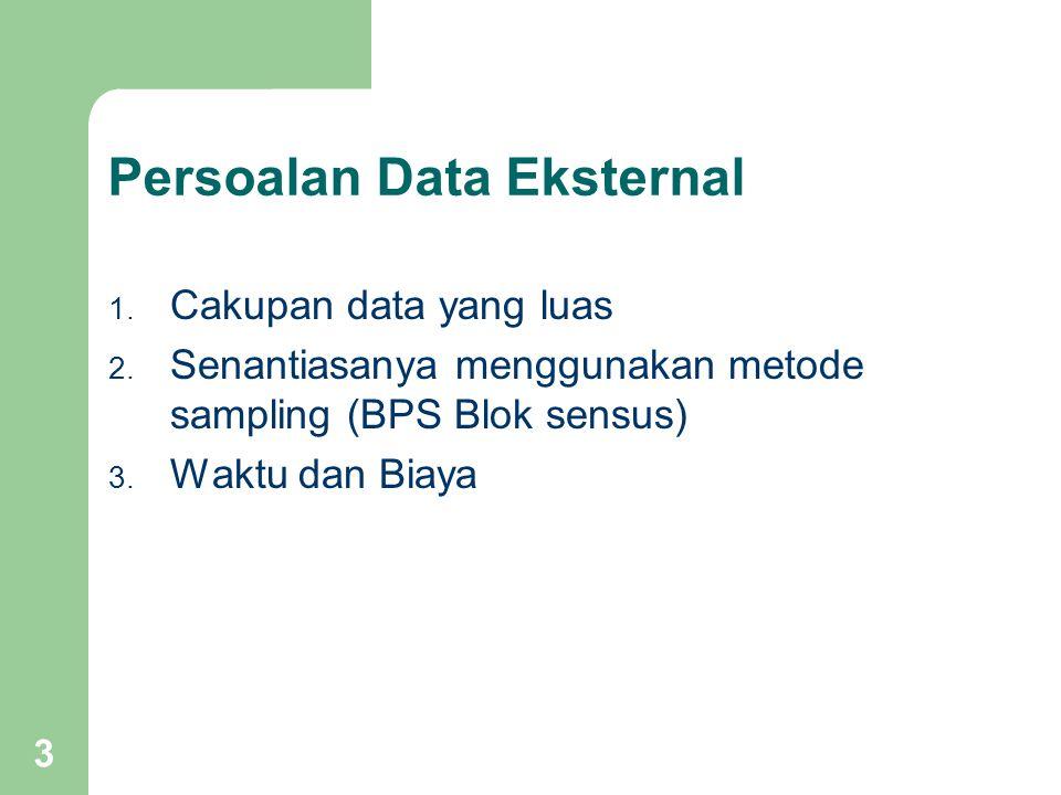 3 Persoalan Data Eksternal 1. Cakupan data yang luas 2. Senantiasanya menggunakan metode sampling (BPS Blok sensus) 3. Waktu dan Biaya