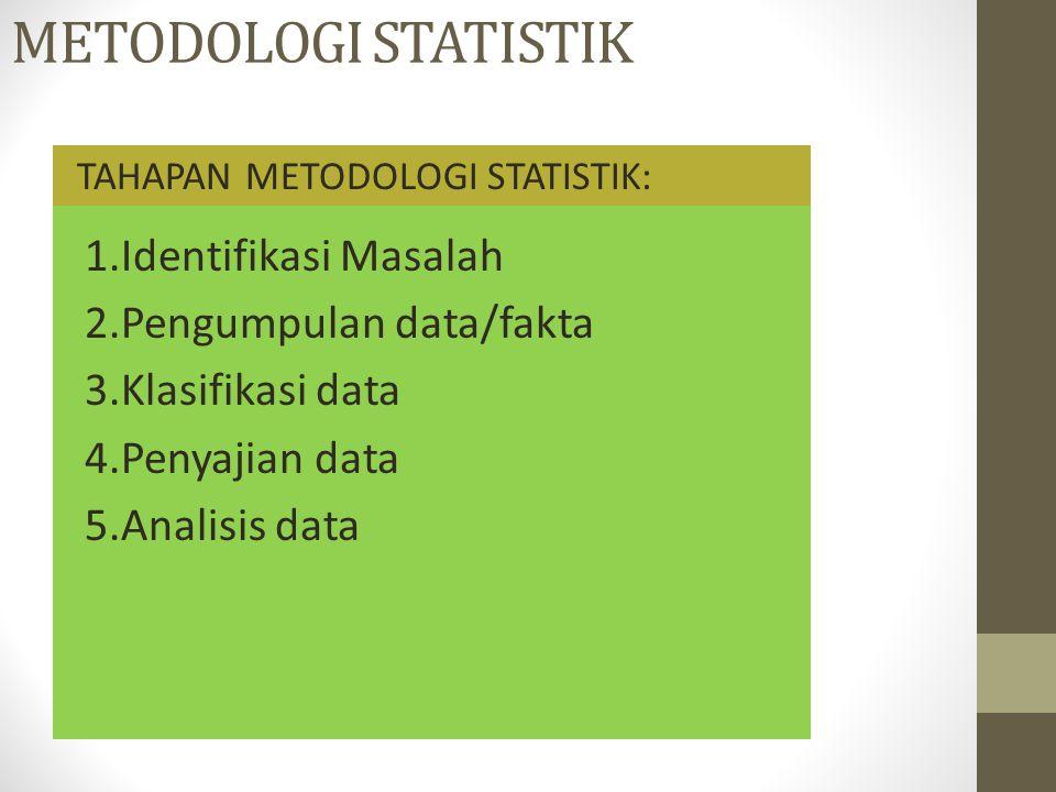 METODOLOGI STATISTIK 1.Identifikasi Masalah 2.Pengumpulan data/fakta 3.Klasifikasi data 4.Penyajian data 5.Analisis data TAHAPAN METODOLOGI STATISTIK:
