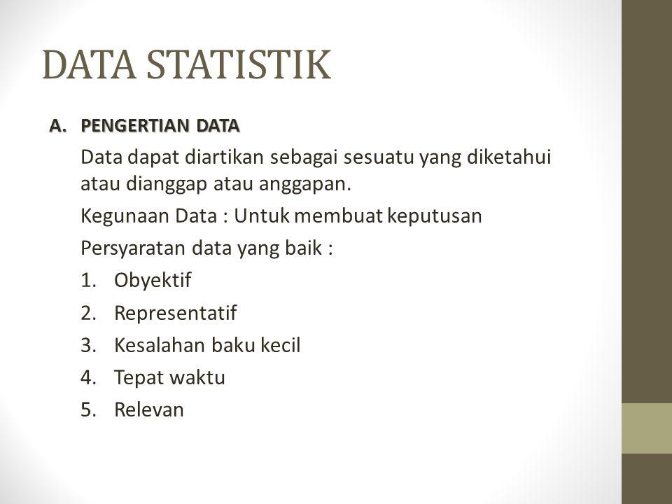 DATA STATISTIK A.PENGERTIAN DATA Data dapat diartikan sebagai sesuatu yang diketahui atau dianggap atau anggapan.