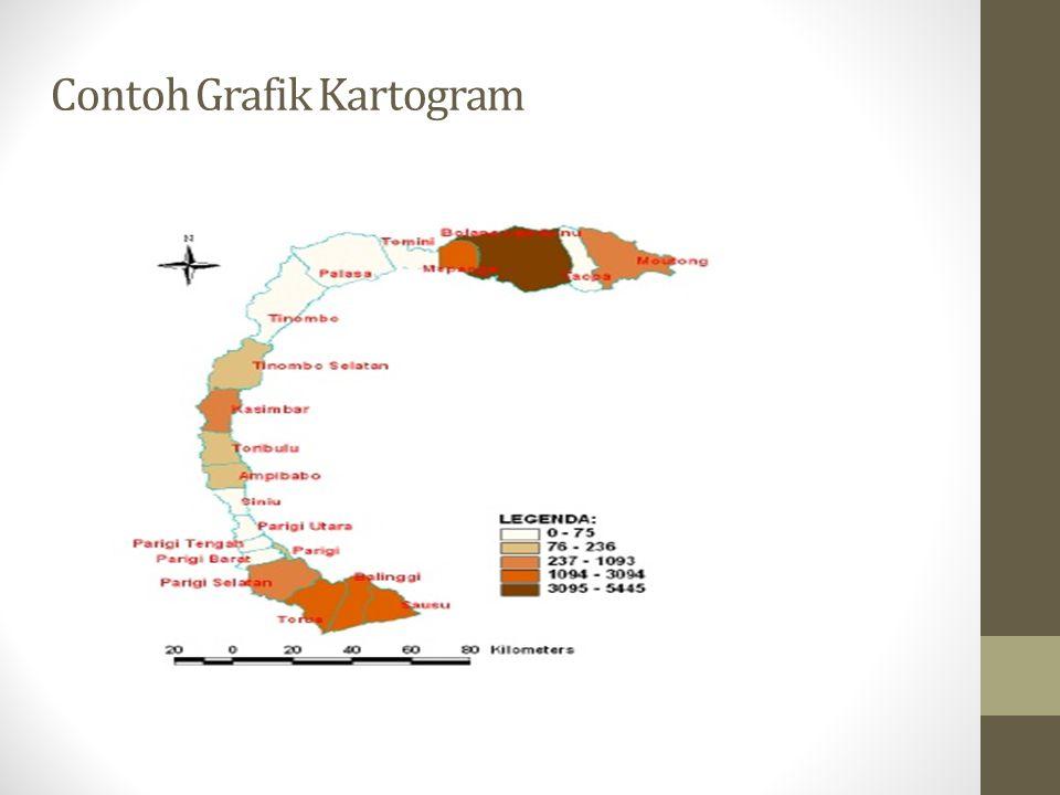 Contoh Grafik Kartogram