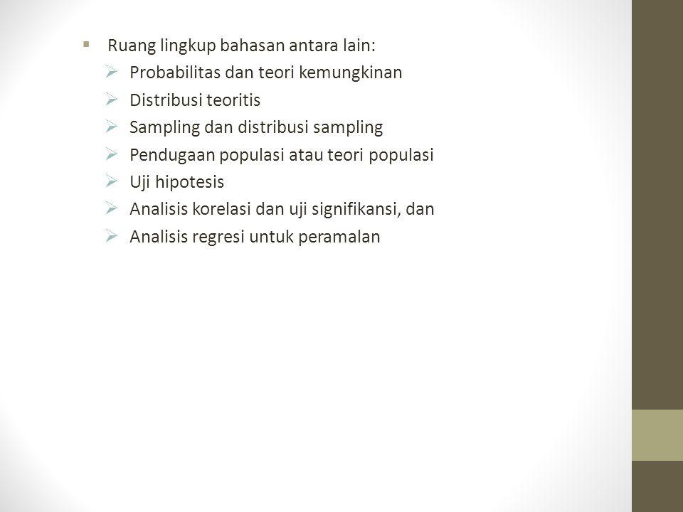 Contoh Grafik Batang/Balok